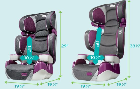 Evenflo RightFit Car Seat Review